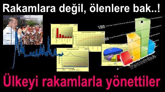 TÜİK AKP Tayyip Erdoğan