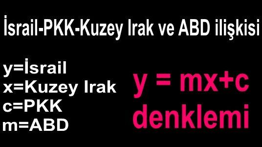 israil pkk